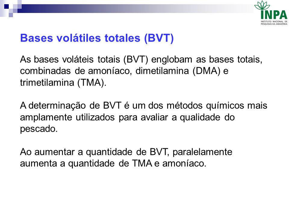 Bases volátiles totales (BVT) As bases voláteis totais (BVT) englobam as bases totais, combinadas de amoníaco, dimetilamina (DMA) e trimetilamina (TMA