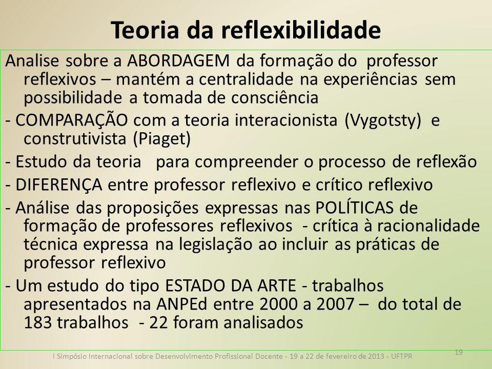Teoria da reflexibilidade Analise sobre a ABORDAGEM da formação do professor reflexivos – mantém a centralidade na experiências sem possibilidade a tomada de consciência - COMPARAÇÃO com a teoria interacionista (Vygotsty) e construtivista (Piaget) - Estudo da teoria para compreender o processo de reflexão - DIFERENÇA entre professor reflexivo e crítico reflexivo - Análise das proposições expressas nas POLÍTICAS de formação de professores reflexivos - crítica à racionalidade técnica expressa na legislação ao incluir as práticas de professor reflexivo - Um estudo do tipo ESTADO DA ARTE - trabalhos apresentados na ANPEd entre 2000 a 2007 – do total de 183 trabalhos - 22 foram analisados I Simpósio Internacional sobre Desenvolvimento Profissional Docente - 19 a 22 de fevereiro de 2013 - UFTPR 19