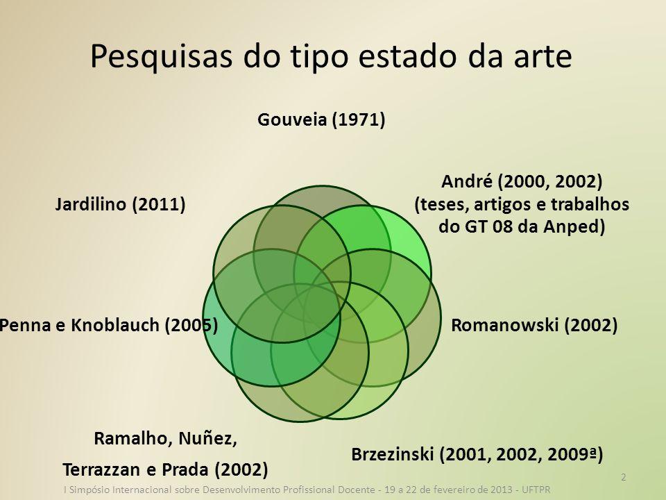 Pesquisas do tipo estado da arte Gouveia (1971) André (2000, 2002) (teses, artigos e trabalhos do GT 08 da Anped) Romanowski (2002) Brzezinski (2001, 2002, 2009ª) Ramalho, Nuñez, Terrazzan e Prada (2002) Penna e Knoblauch (2005) Jardilino (2011) I Simpósio Internacional sobre Desenvolvimento Profissional Docente - 19 a 22 de fevereiro de 2013 - UFTPR 2