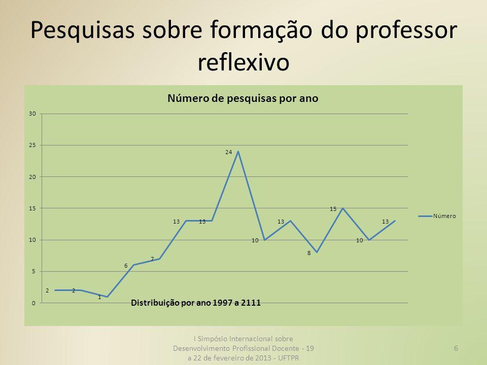 Pesquisas sobre formação do professor reflexivo I Simpósio Internacional sobre Desenvolvimento Profissional Docente - 19 a 22 de fevereiro de 2013 - UFTPR 6