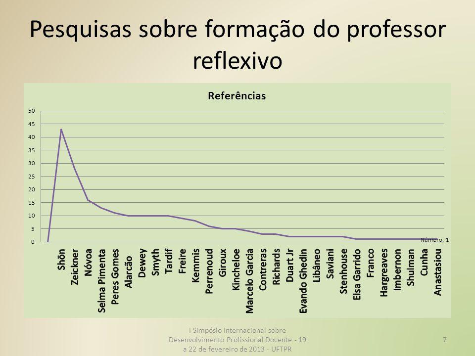 Pesquisas sobre formação do professor reflexivo I Simpósio Internacional sobre Desenvolvimento Profissional Docente - 19 a 22 de fevereiro de 2013 - UFTPR 7