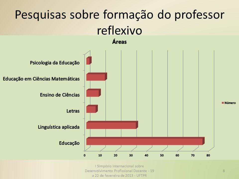 Pesquisas sobre formação do professor reflexivo I Simpósio Internacional sobre Desenvolvimento Profissional Docente - 19 a 22 de fevereiro de 2013 - UFTPR 8