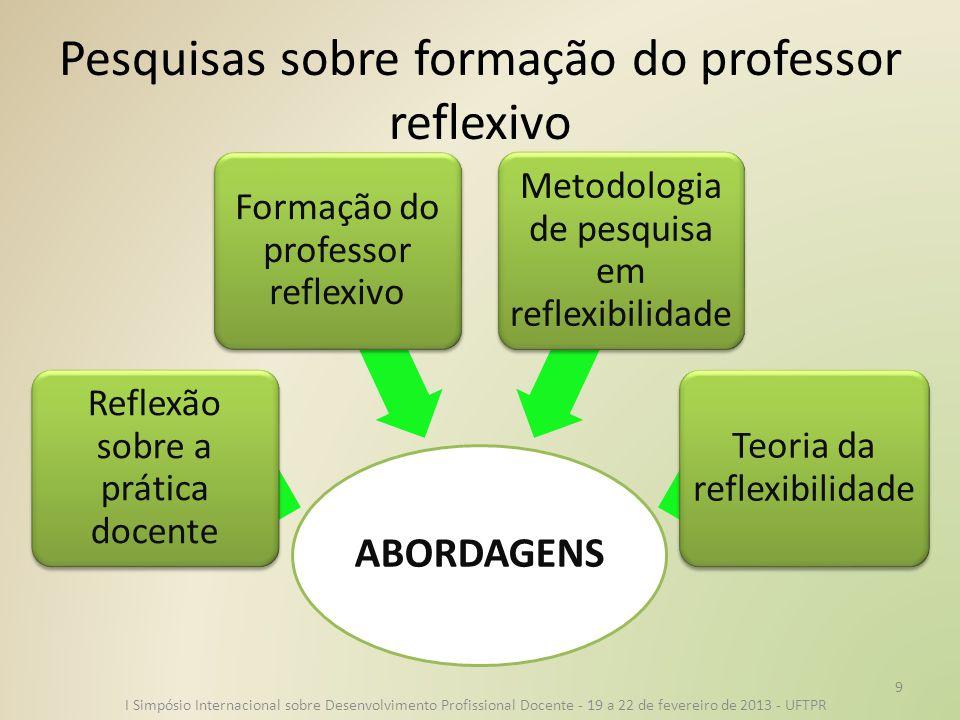 Pesquisas sobre formação do professor reflexivo ABORDAGENS Reflexão sobre a prática docente Formação do professor reflexivo Metodologia de pesquisa em