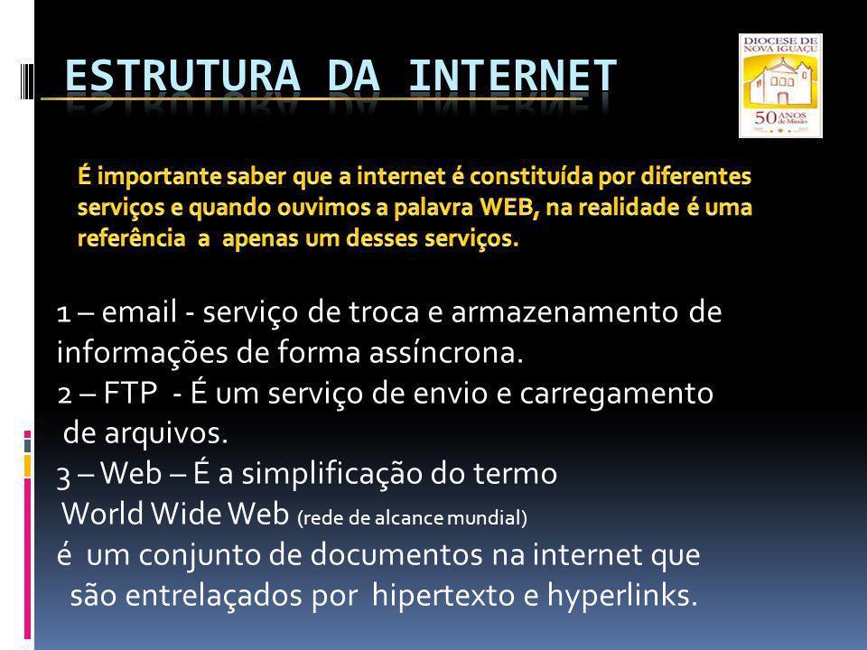 1 – email - serviço de troca e armazenamento de informações de forma assíncrona. 2 – FTP - É um serviço de envio e carregamento de arquivos. 3 – Web –