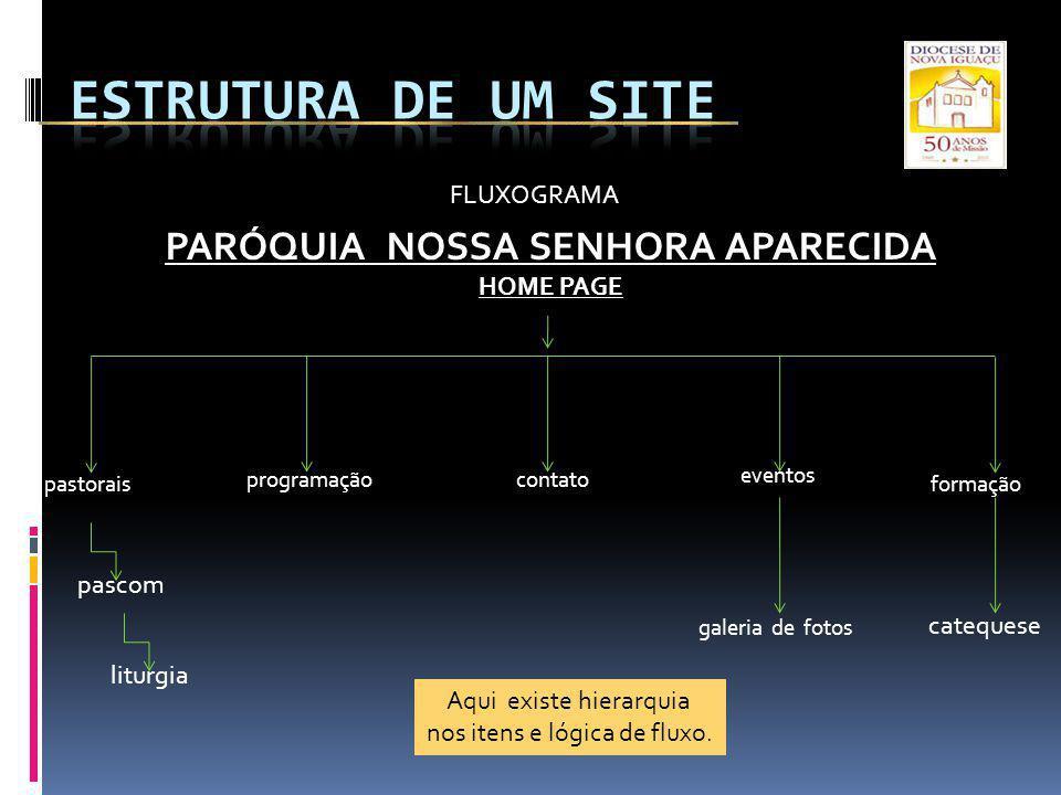 PARÓQUIA NOSSA SENHORA APARECIDA HOME PAGE FLUXOGRAMA pastorais programaçãocontato eventos galeria de fotos formação pascom catequese Aqui existe hierarquia nos itens e lógica de fluxo.