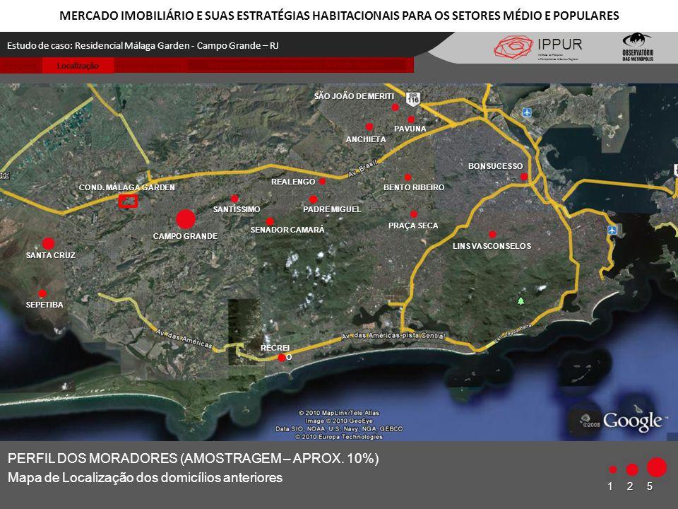 IPPUR MERCADO IMOBILIÁRIO E SUAS ESTRATÉGIAS HABITACIONAIS PARA OS SETORES MÉDIO E POPULARES Estudo de caso: Residencial Málaga Garden - Campo Grande – RJ Instituto de Pesquisa e Planejamento Urbano e Regional Deslocamento CASA-TRABALHO Maioria utiliza meios de transportes públicos (ônibus, van/ kombi, trem);Maioria utiliza meios de transportes públicos (ônibus, van/ kombi, trem); PERFIL DOS MORADORES (AMOSTRAGEM – APROX.