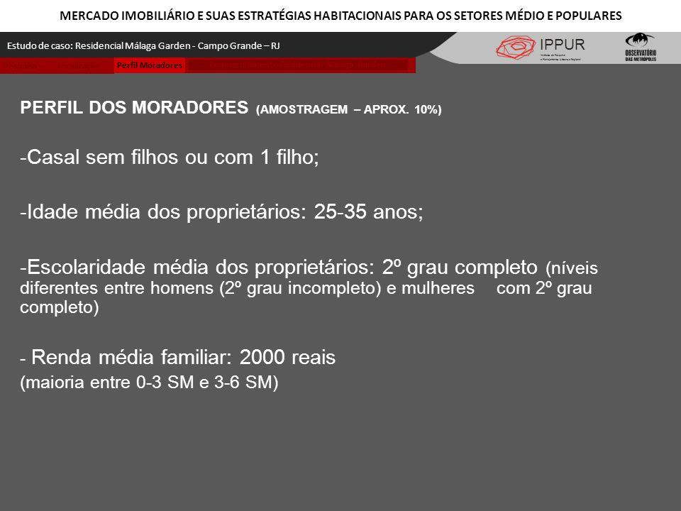 IPPUR MERCADO IMOBILIÁRIO E SUAS ESTRATÉGIAS HABITACIONAIS PARA OS SETORES MÉDIO E POPULARES Estudo de caso: Residencial Málaga Garden - Campo Grande – RJ Instituto de Pesquisa e Planejamento Urbano e Regional Perfil Moradores LocalizaçãoPesquisa Empreendimento Residencial Málaga Garden CONCLUSÃO -A Tenda apesar de se denominar uma construtora, atualmente funciona como Incorporadora, intermediando as vendas dos imóveis.
