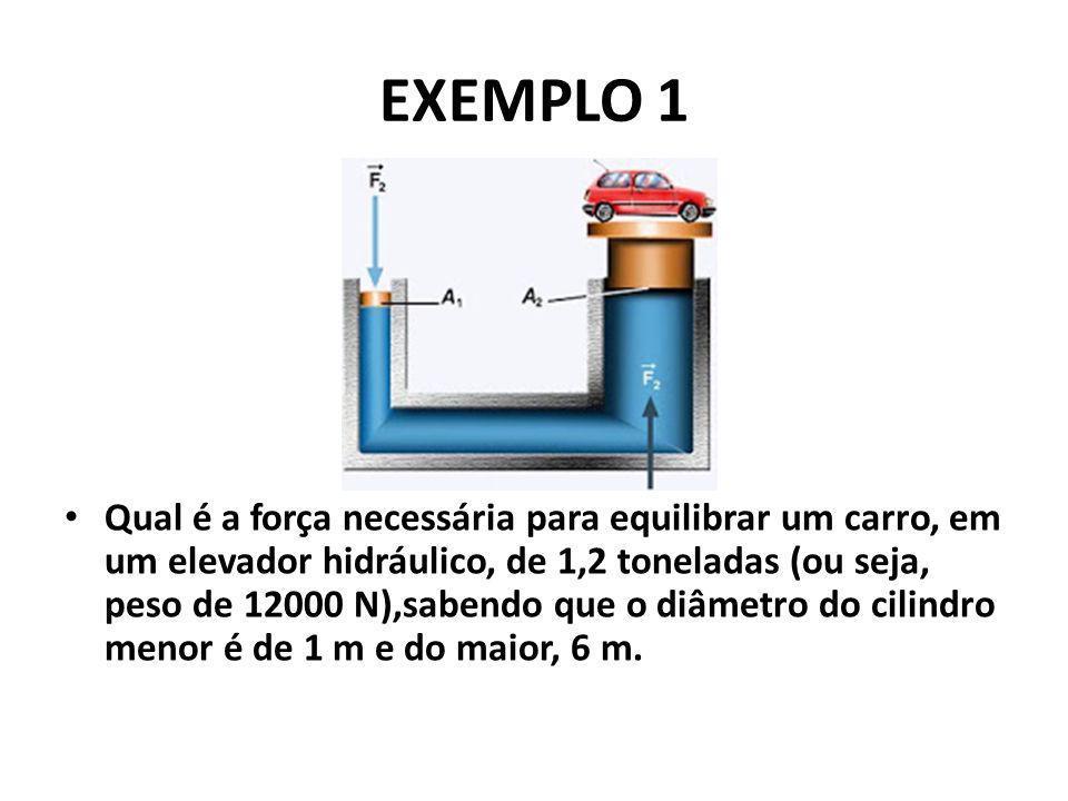 EXEMPLO 1 Qual é a força necessária para equilibrar um carro, em um elevador hidráulico, de 1,2 toneladas (ou seja, peso de 12000 N),sabendo que o diâ