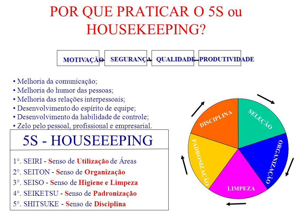 5S - HOUSEEEPING 1°. SEIRI - Senso de Utilização de Áreas 2°. SEITON - Senso de Organização 3°. SEISO - Senso de Higiene e Limpeza 4°. SEIKETSU - Sens