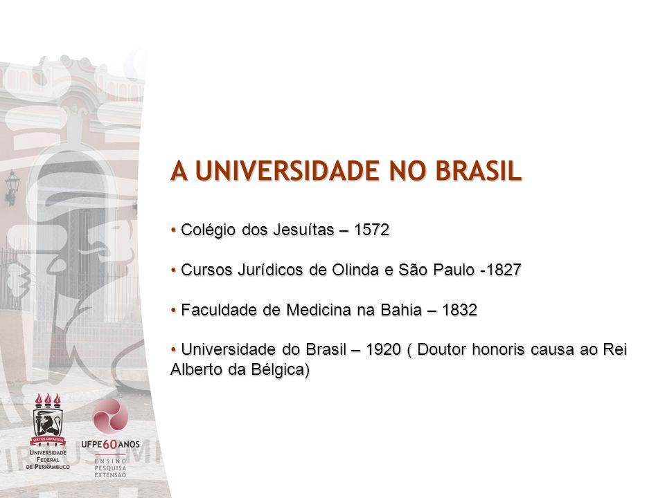 A UNIVERSIDADE NO BRASIL Colégio dos Jesuítas – 1572 Colégio dos Jesuítas – 1572 Cursos Jurídicos de Olinda e São Paulo -1827 Cursos Jurídicos de Olin