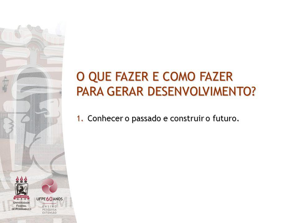 O QUE FAZER E COMO FAZER PARA GERAR DESENVOLVIMENTO? 1.Conhecer o passado e construir o futuro.