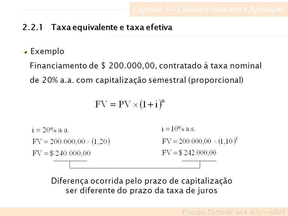 Capítulo 2 – Cálculo Financeiro e Aplicações 2.2.1Taxa equivalente e taxa efetiva Exemplo Financiamento de $ 200.000,00, contratado à taxa nominal de 20% a.a.