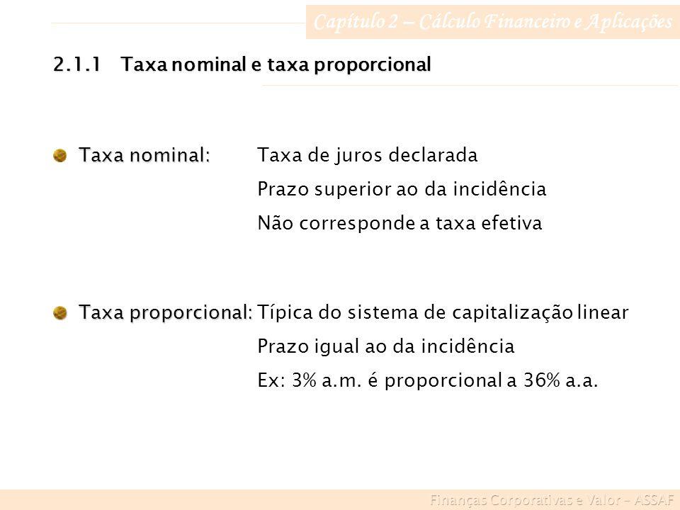 Capítulo 2 – Cálculo Financeiro e Aplicações 2.1.1Taxa nominal e taxa proporcional Taxa nominal: Taxa nominal:Taxa de juros declarada Prazo superior ao da incidência Não corresponde a taxa efetiva Taxa proporcional: Taxa proporcional:Típica do sistema de capitalização linear Prazo igual ao da incidência Ex: 3% a.m.