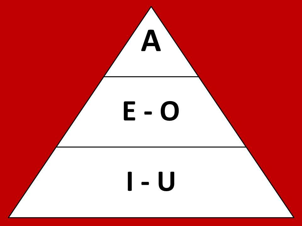 A E - O I - U
