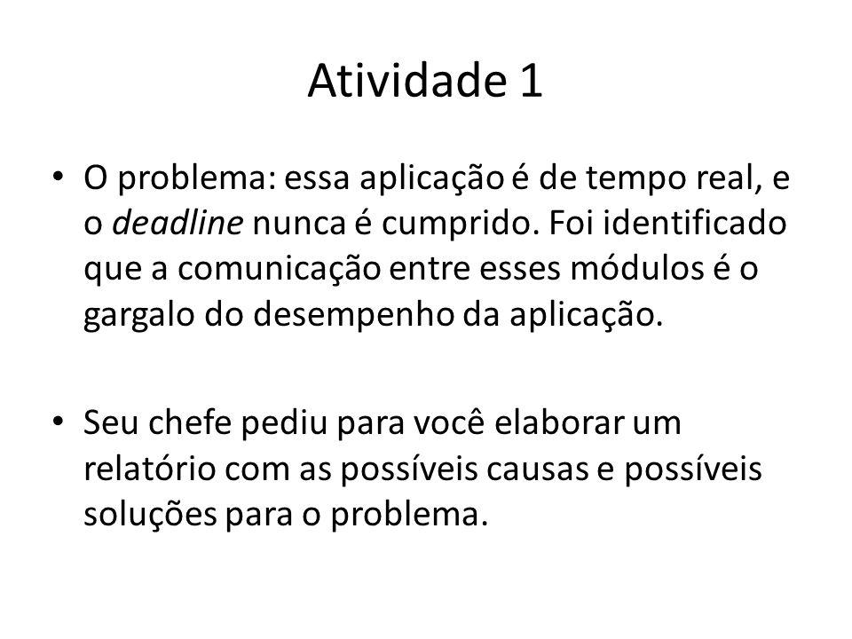 Atividade 1 O problema: essa aplicação é de tempo real, e o deadline nunca é cumprido.