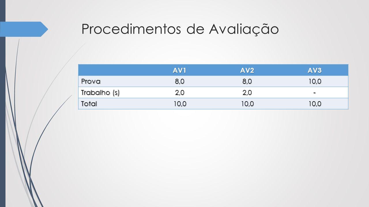 Procedimentos de Avaliação AV1AV2AV3 Prova8,08,010,0 Trabalho (s) 2,02,0- Total10,010,010,0