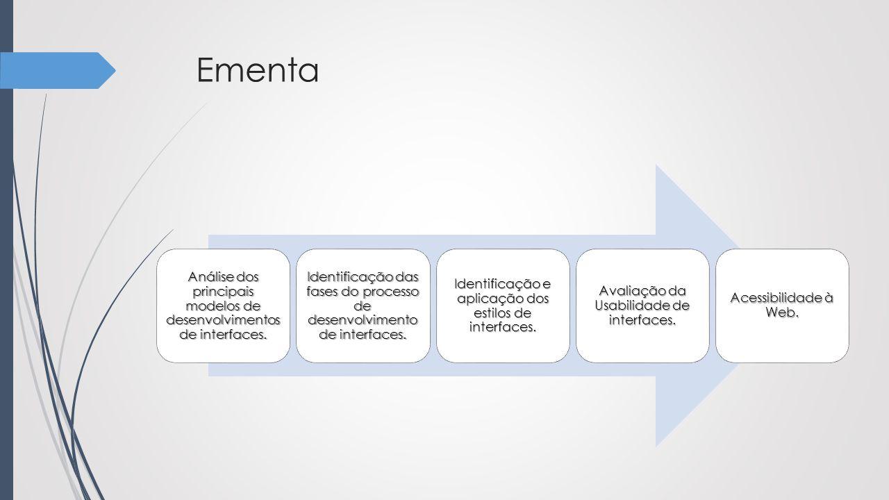 Ementa Análise dos principais modelos de desenvolvimentos de interfaces. Identificação das fases do processo de desenvolvimento de interfaces. Identif