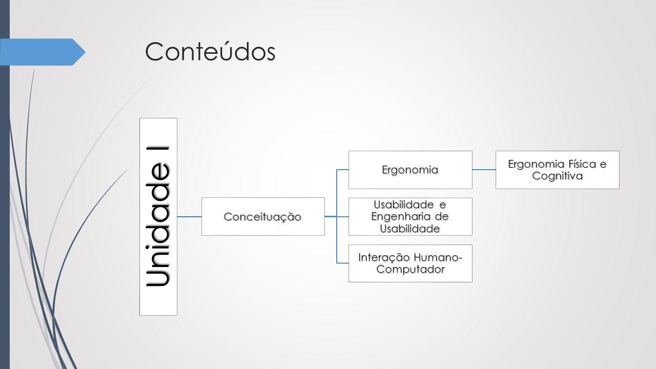 Conteúdos Unidade I Conceituação Ergonomia Ergonomia Física e Cognitiva Usabilidade e Engenharia de Usabilidade Interação Humano- Computador