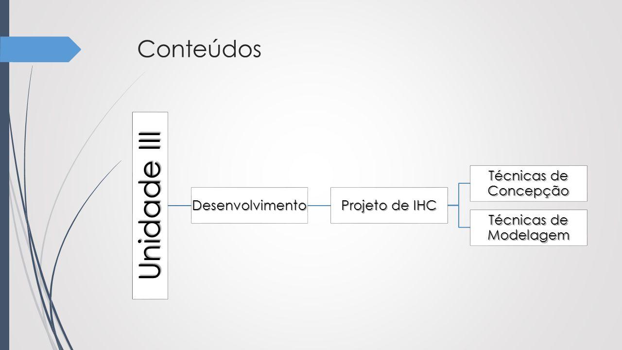 Conteúdos Unidade III Desenvolvimento Projeto de IHC Técnicas de Concepção Técnicas de Modelagem