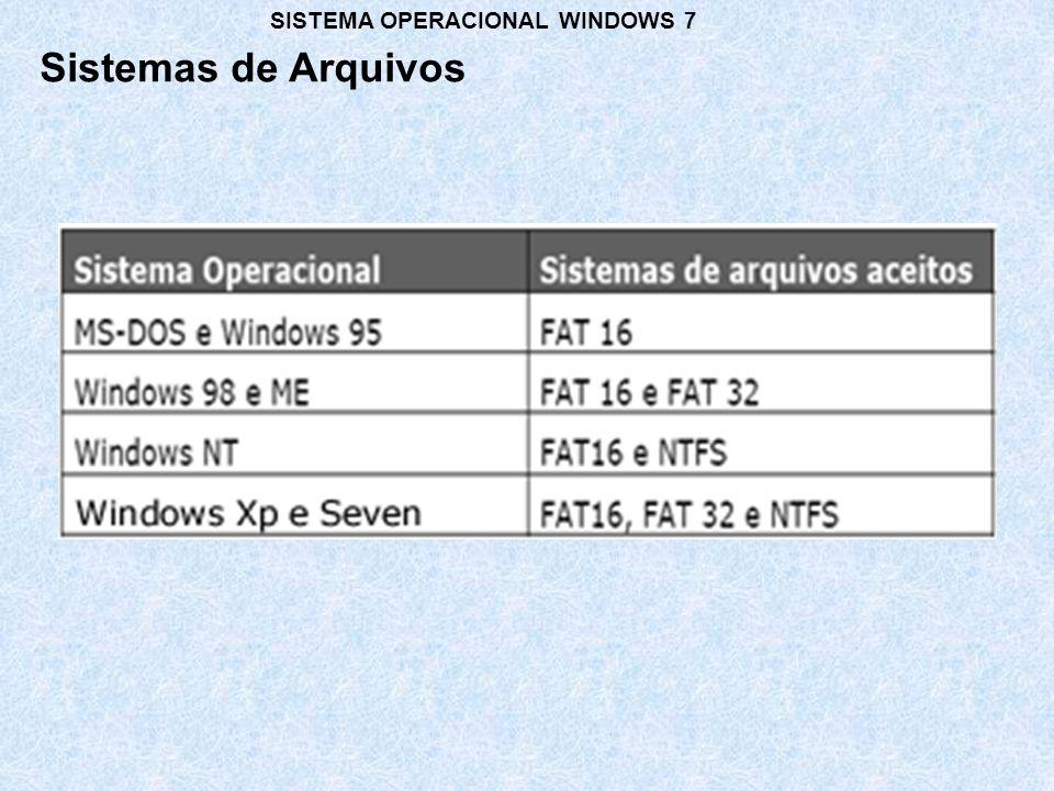 Sistemas de Arquivos SISTEMA OPERACIONAL WINDOWS 7