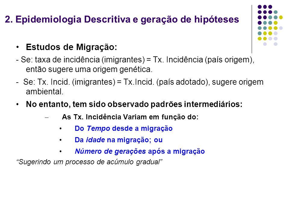 2. Epidemiologia Descritiva e geração de hipóteses Estudos de Migração: - Se: taxa de incidência (imigrantes) = Tx. Incidência (país origem), então su