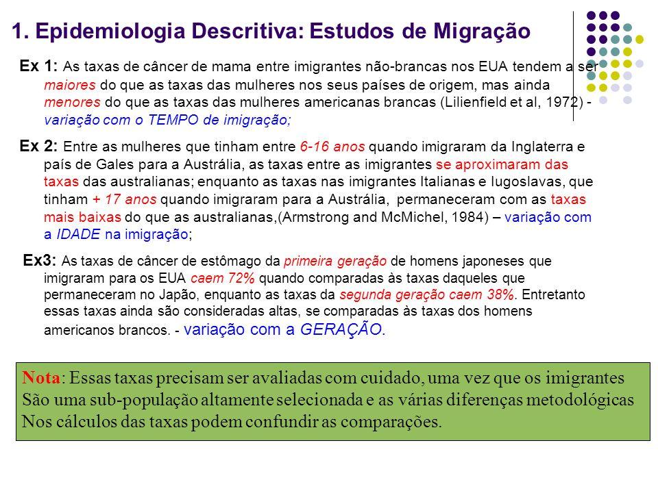 1. Epidemiologia Descritiva: Estudos de Migração Ex 1: As taxas de câncer de mama entre imigrantes não-brancas nos EUA tendem a ser maiores do que as