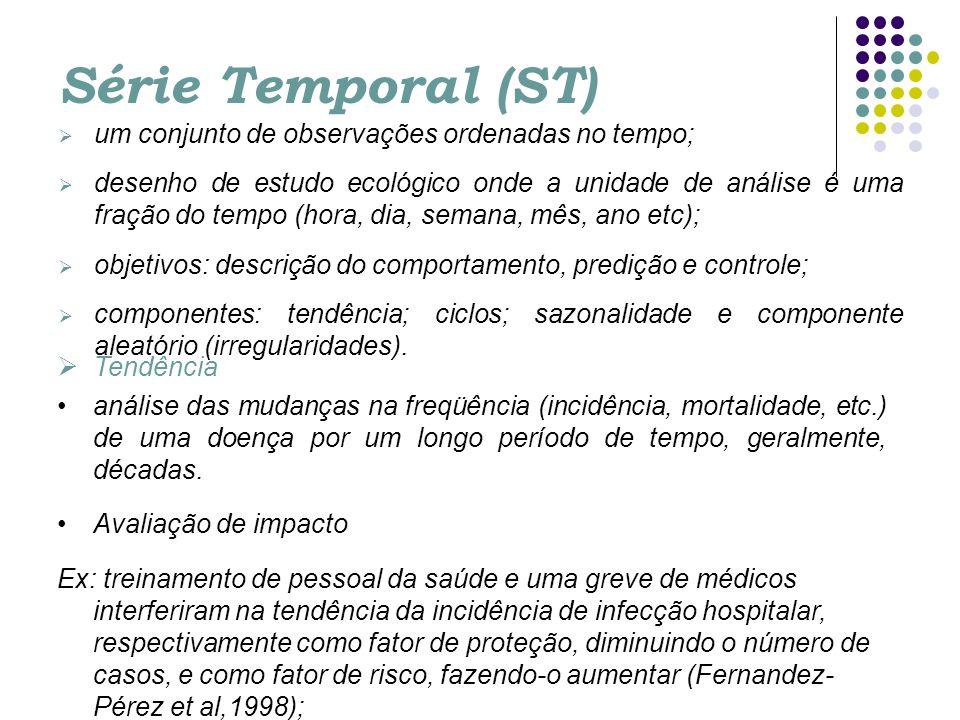 Série Temporal (ST)  um conjunto de observações ordenadas no tempo;  desenho de estudo ecológico onde a unidade de análise é uma fração do tempo (ho