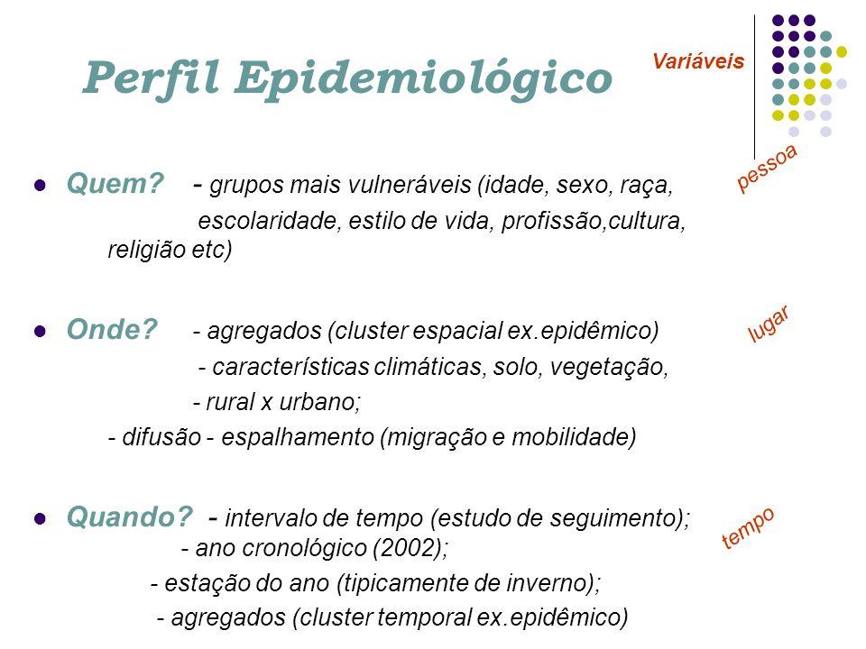 Perfil Epidemiológico Quem?- grupos mais vulneráveis (idade, sexo, raça, escolaridade, estilo de vida, profissão,cultura, religião etc) Onde.