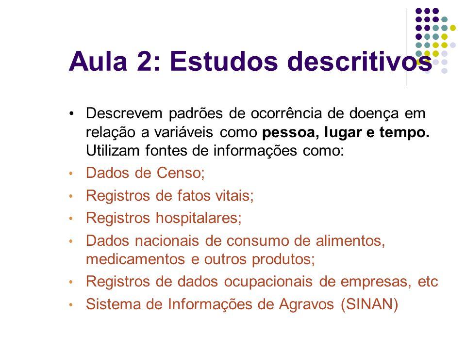Descrevem padrões de ocorrência de doença em relação a variáveis como pessoa, lugar e tempo. Utilizam fontes de informações como: Dados de Censo; Regi