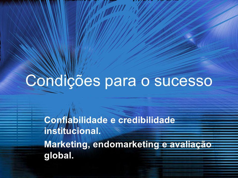 Condições para o sucesso Confiabilidade e credibilidade institucional. Marketing, endomarketing e avaliação global.