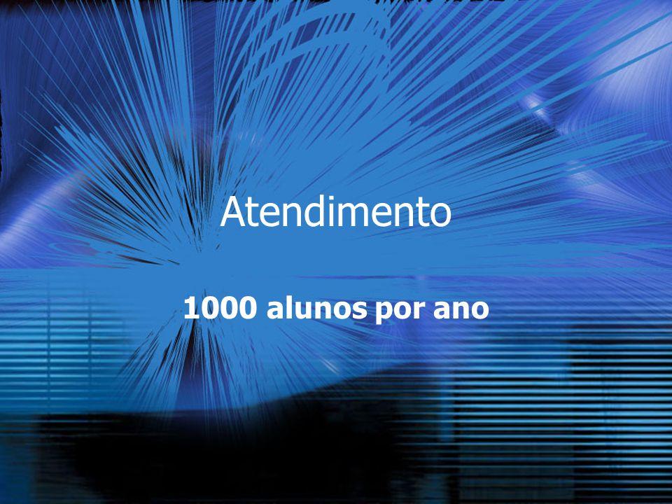Atendimento 1000 alunos por ano