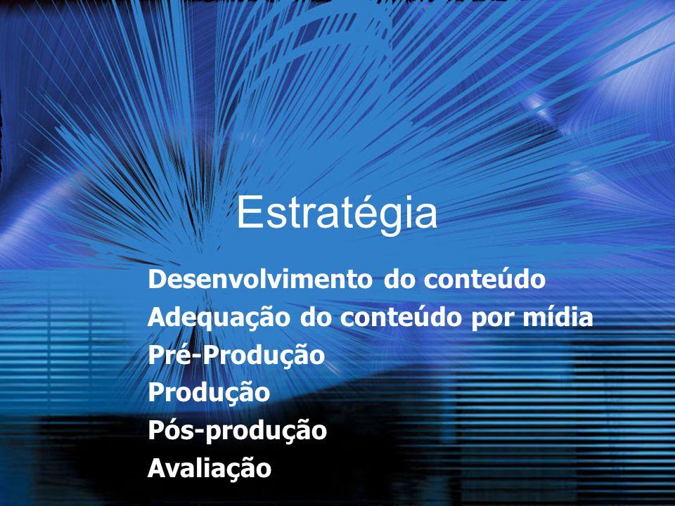 Estratégia Desenvolvimento do conteúdo Adequação do conteúdo por mídia Pré-Produção Produção Pós-produção Avaliação