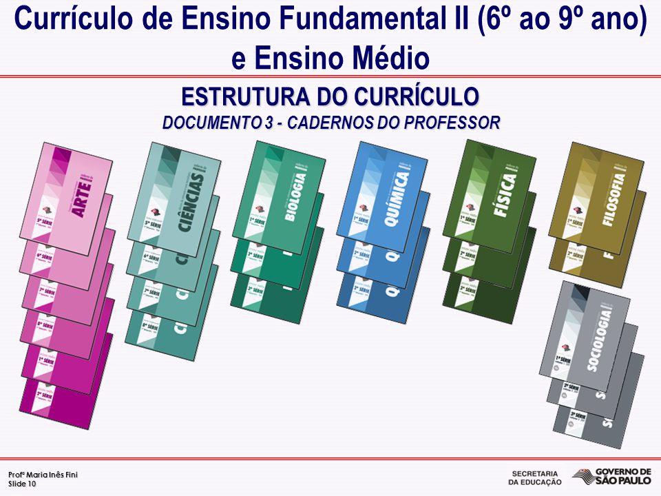 Profª Maria Inês Fini Slide 10 ESTRUTURA DO CURRÍCULO DOCUMENTO 3 - CADERNOS DO PROFESSOR Currículo de Ensino Fundamental II (6º ao 9º ano) e Ensino M