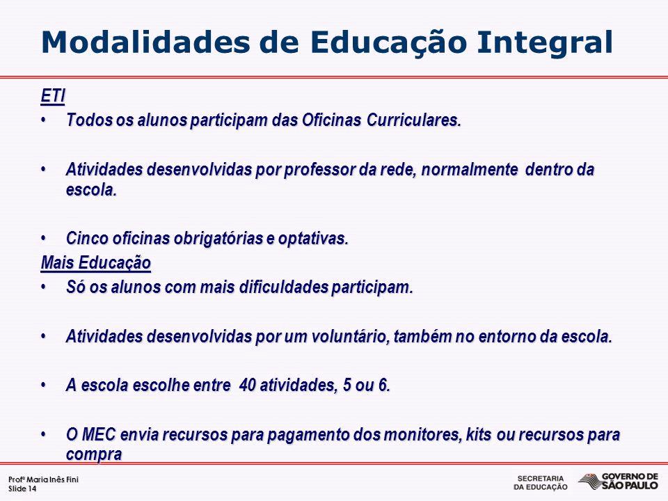Profª Maria Inês Fini Slide 14 Modalidades de Educação IntegralETI Todos os alunos participam das Oficinas Curriculares. Todos os alunos participam da