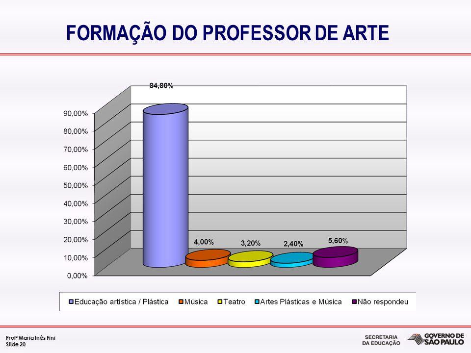 Profª Maria Inês Fini Slide 20 FORMAÇÃO DO PROFESSOR DE ARTE