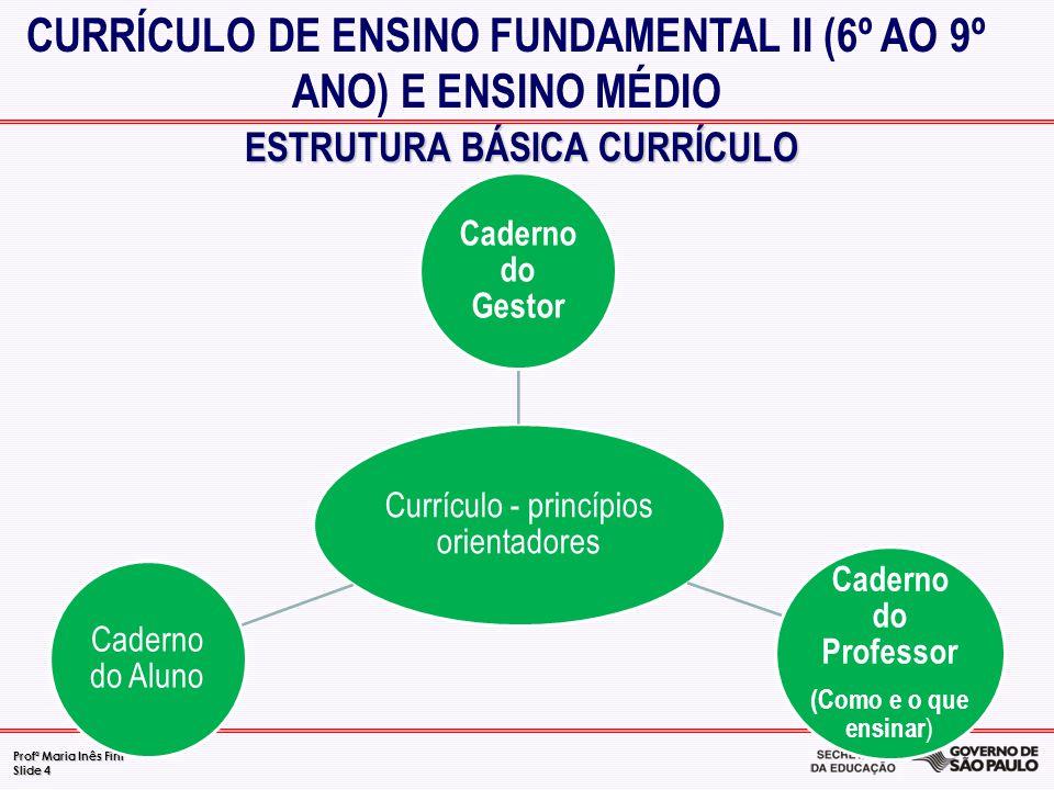 Profª Maria Inês Fini Slide 4 CURRÍCULO DE ENSINO FUNDAMENTAL II (6º AO 9º ANO) E ENSINO MÉDIO ESTRUTURA BÁSICA CURRÍCULO ESTRUTURA BÁSICA CURRÍCULO C