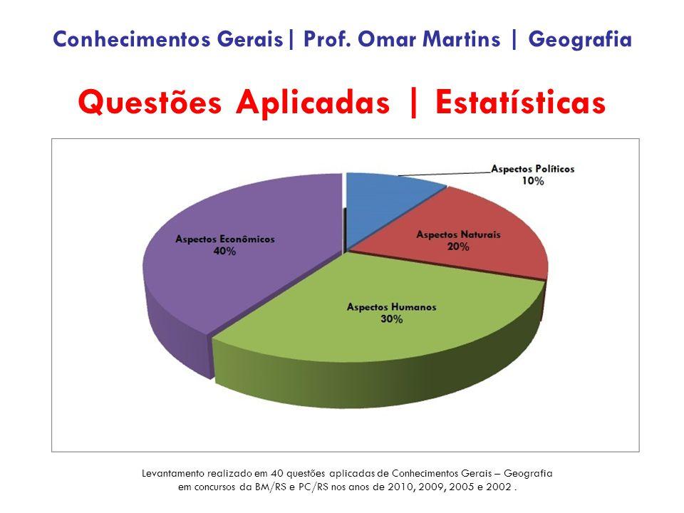 Aspectos Políticos Posição geográfica, fronteiras e limites Aspectos naturais Estrutura geológica.