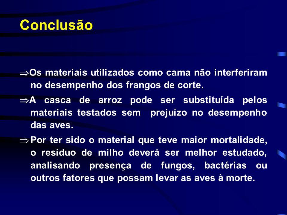  Os materiais utilizados como cama não interferiram no desempenho dos frangos de corte.  A casca de arroz pode ser substituída pelos materiais testa