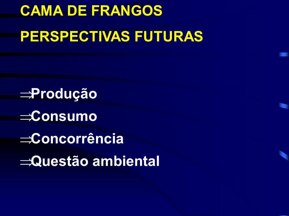  Produção  Consumo  Concorrência  Questão ambiental CAMA DE FRANGOS PERSPECTIVAS FUTURAS