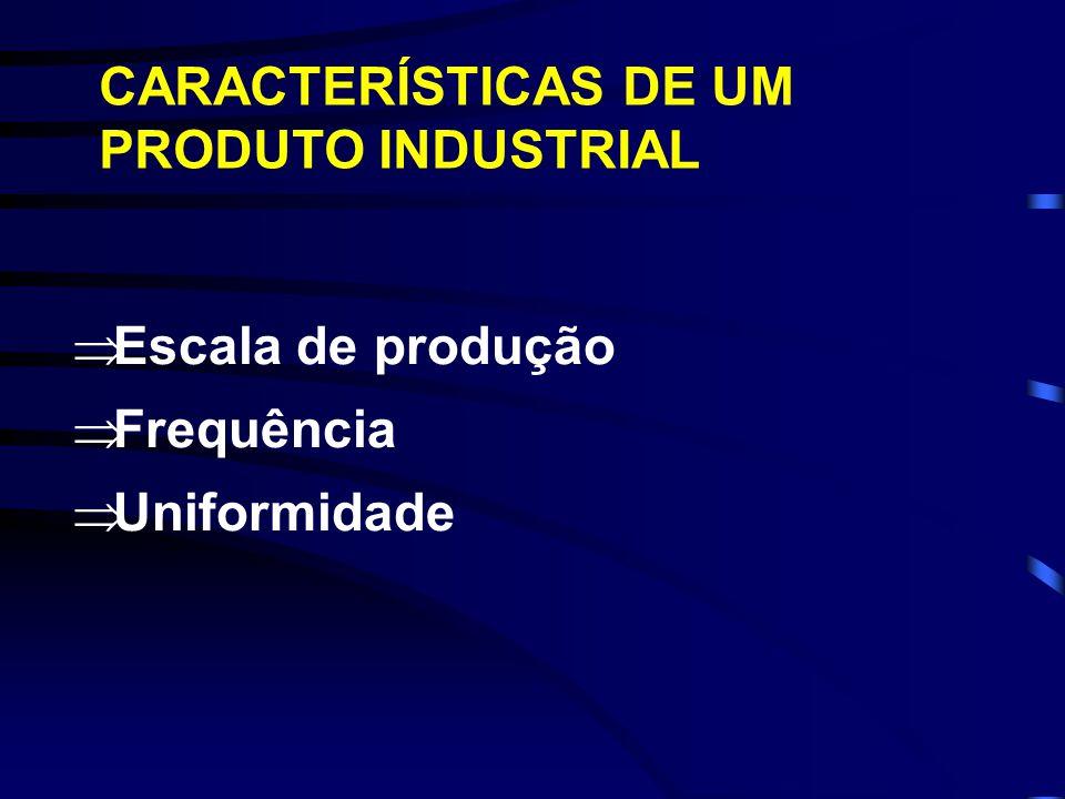  Escala de produção  Frequência  Uniformidade CARACTERÍSTICAS DE UM PRODUTO INDUSTRIAL