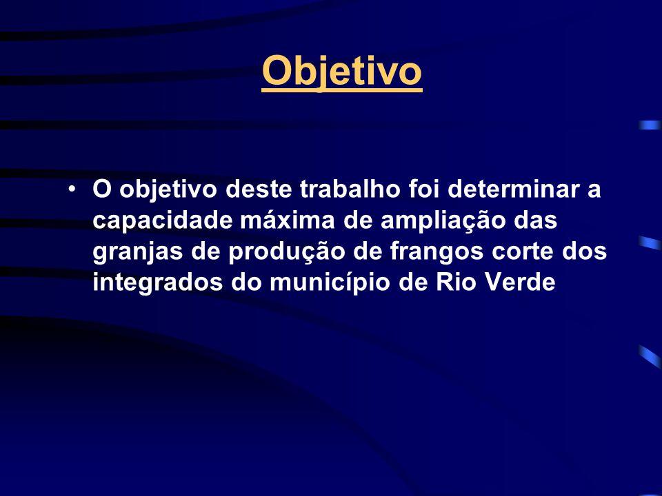 Objetivo O objetivo deste trabalho foi determinar a capacidade máxima de ampliação das granjas de produção de frangos corte dos integrados do municípi