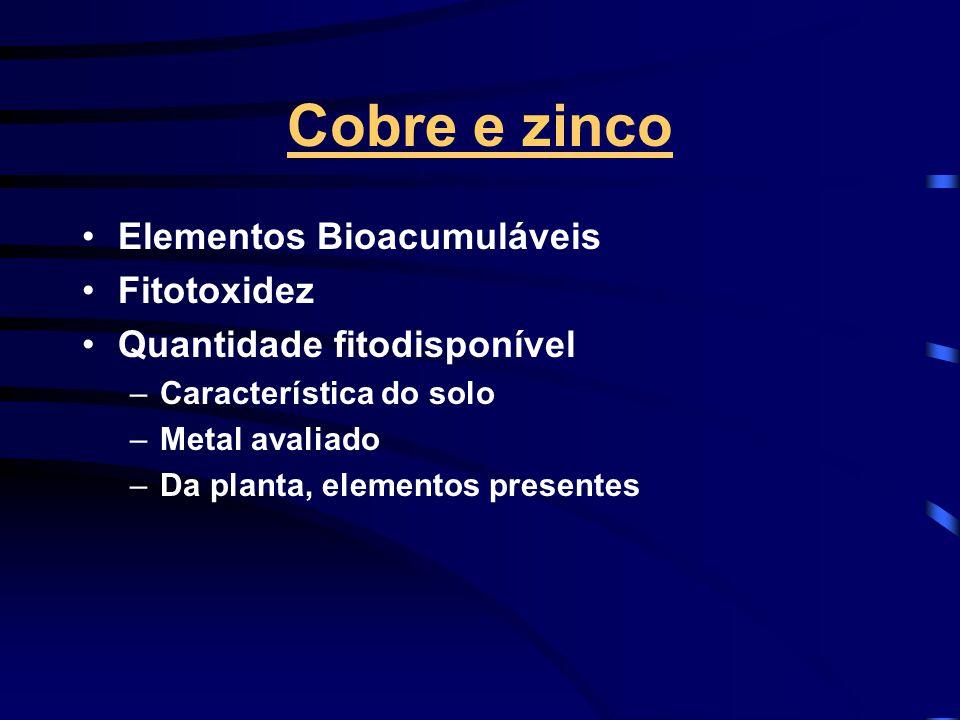 Cobre e zinco Elementos Bioacumuláveis Fitotoxidez Quantidade fitodisponível –Característica do solo –Metal avaliado –Da planta, elementos presentes