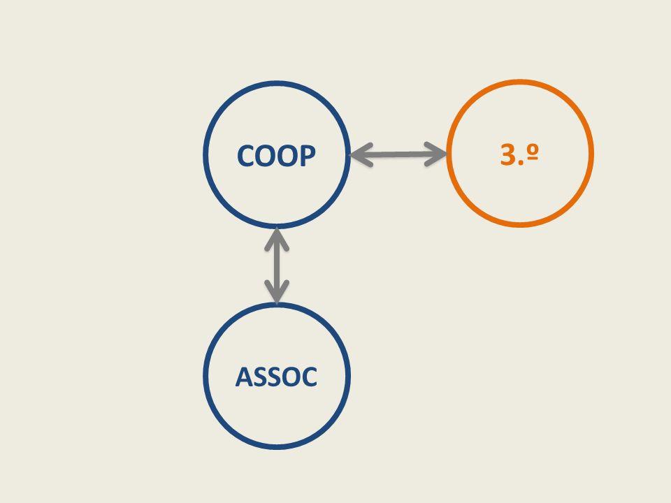 COOP ASSOC 3.º