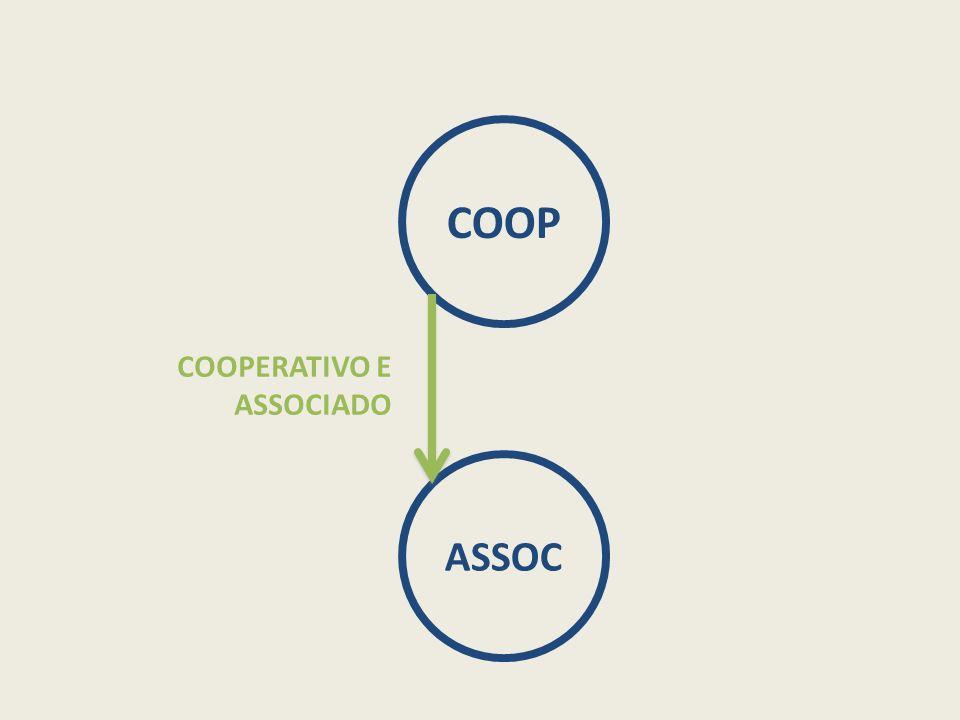 COOP ASSOC COOPERATIVO E ASSOCIADO