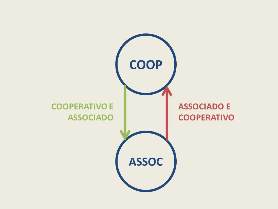 COOP ASSOC COOPERATIVO E ASSOCIADO ASSOCIADO E COOPERATIVO