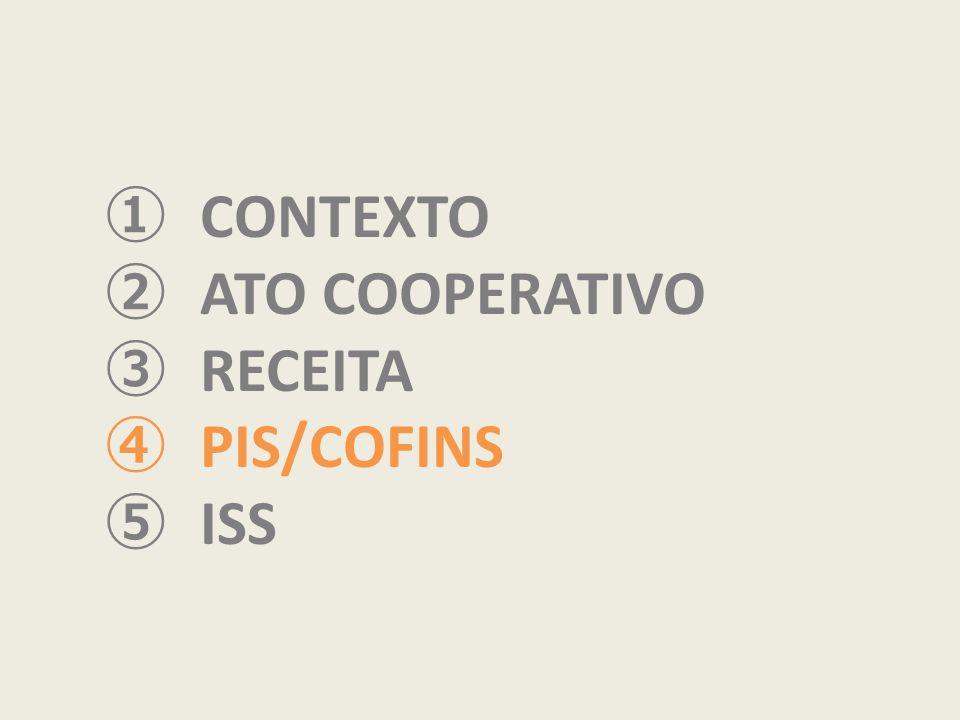 ①CONTEXTO ②ATO COOPERATIVO ③RECEITA ④PIS/COFINS ⑤ISS