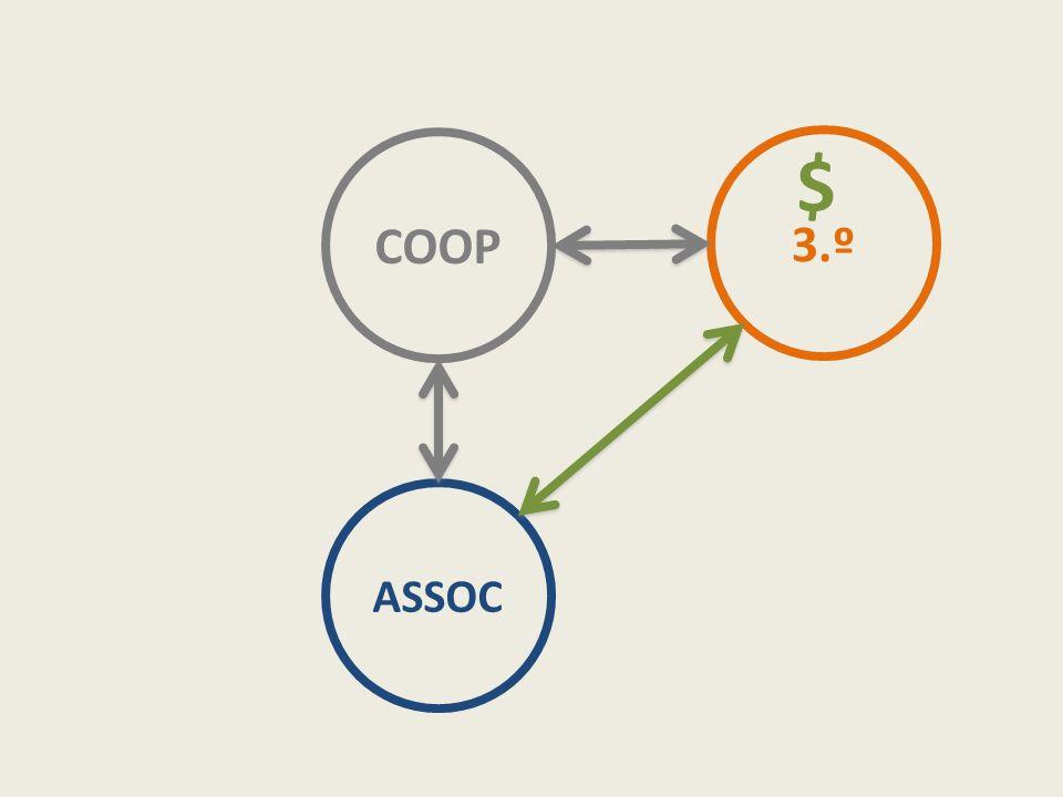 COOP ASSOC 3.º $