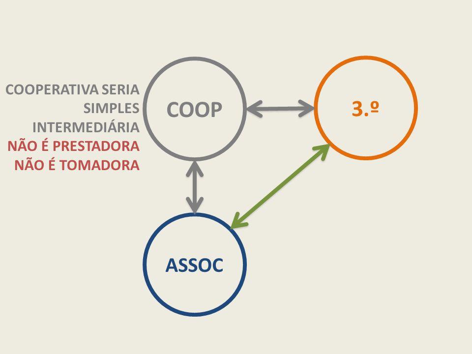 COOP ASSOC 3.º COOPERATIVA SERIA SIMPLES INTERMEDIÁRIA NÃO É PRESTADORA NÃO É TOMADORA