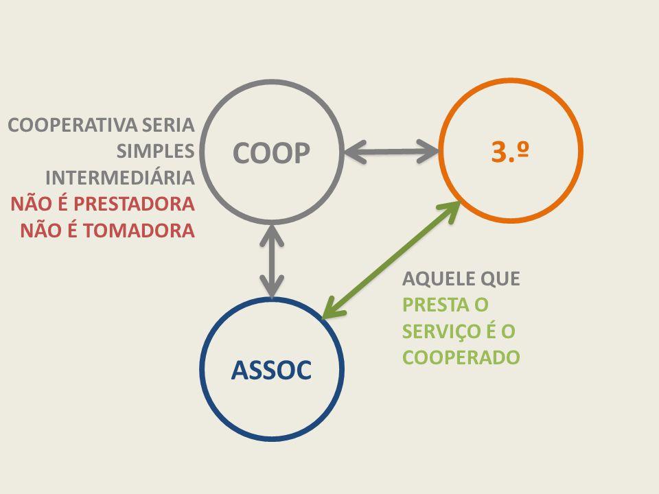 COOP ASSOC 3.º COOPERATIVA SERIA SIMPLES INTERMEDIÁRIA NÃO É PRESTADORA NÃO É TOMADORA AQUELE QUE PRESTA O SERVIÇO É O COOPERADO