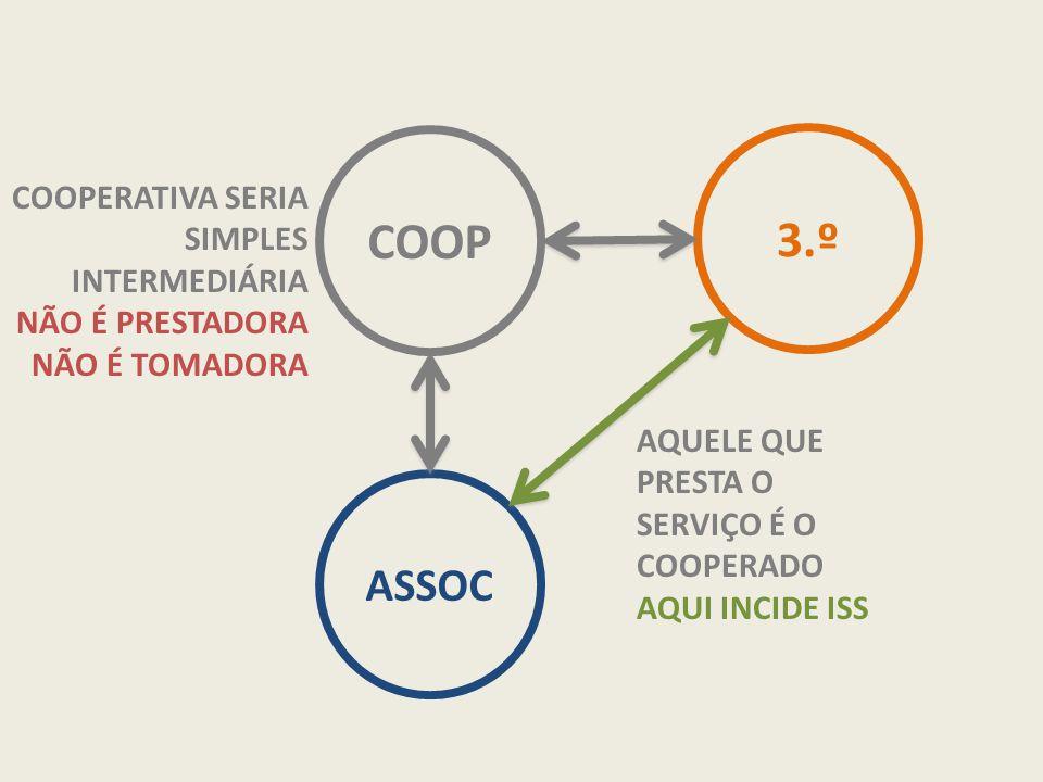 COOP ASSOC 3.º COOPERATIVA SERIA SIMPLES INTERMEDIÁRIA NÃO É PRESTADORA NÃO É TOMADORA AQUELE QUE PRESTA O SERVIÇO É O COOPERADO AQUI INCIDE ISS